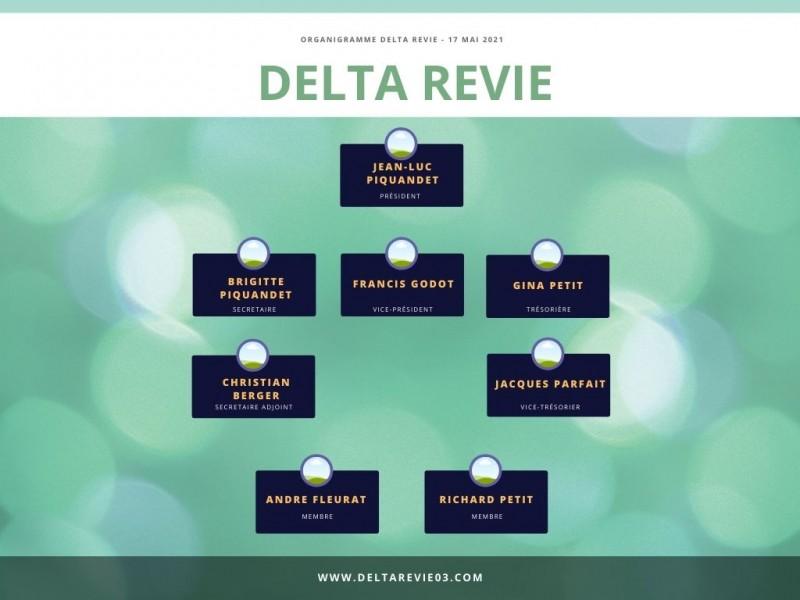 Organigramme Delta Revie